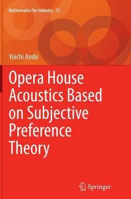 Opera House Acoustics Based on Subjective Preference Theory