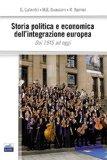 Storia politica e economica dell'integrazione europea