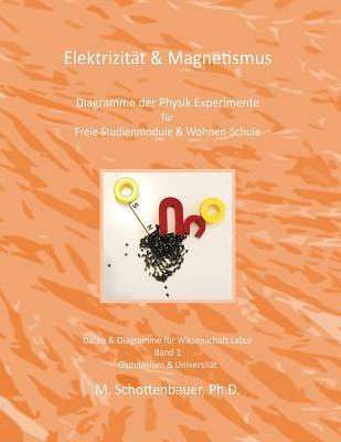 Elektrizität & Magn...