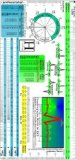 EKG Lineal professional