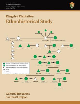 Kingsley Plantation Ethnohistorical Study