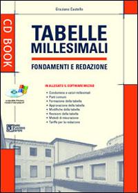 Tabelle millesimali