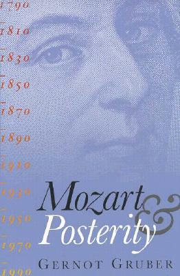 Mozart & Posterity