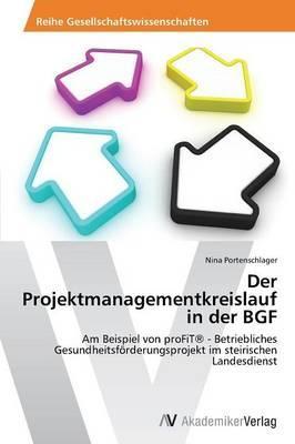 Der Projektmanagementkreislauf in der BGF