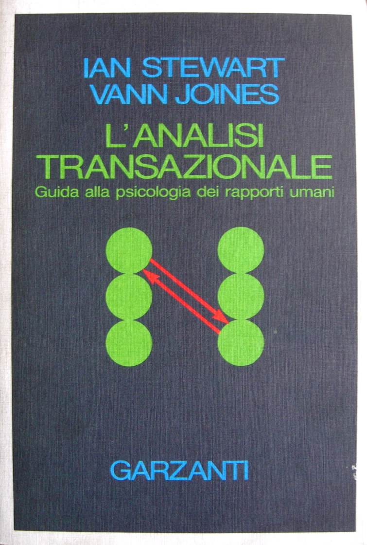 L' analisi transazionale