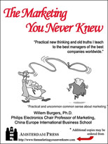 The Marketing You Never Knew