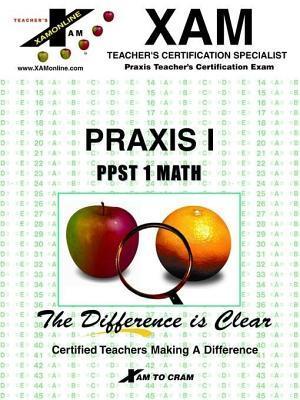Praxis I Ppst 1 Math