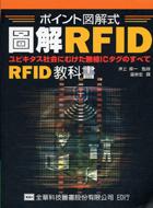 圖解RFID