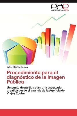 Procedimiento para el diagnóstico de la Imagen Pública