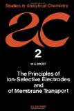 The principles of ion-selective electrodes and of membrane transport