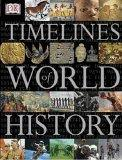 Timelines of World History
