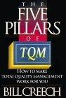 The Five Pillars of TQM