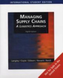 Managing Supply Chai...
