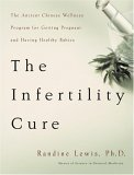 The Intertility Cure