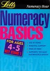 Numeracy Basics