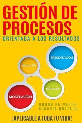 Gestión de procesos orientada a los resultados