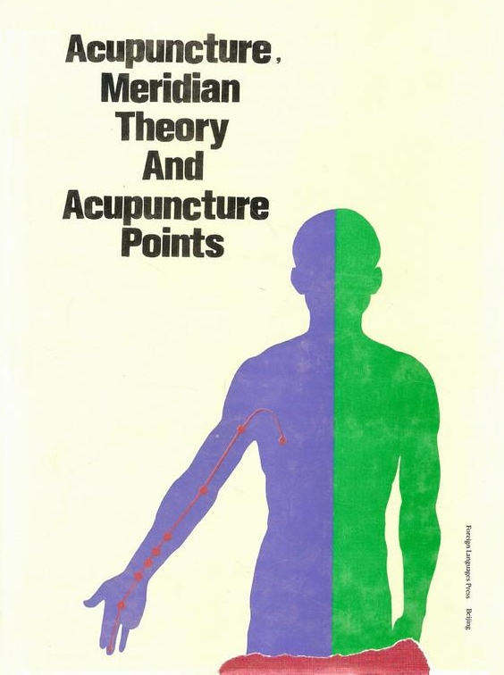 Acupunture, Meridian Theory And Acupunture Points