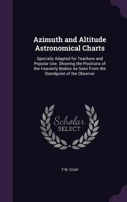 Azimuth and Altitude Astronomical Charts