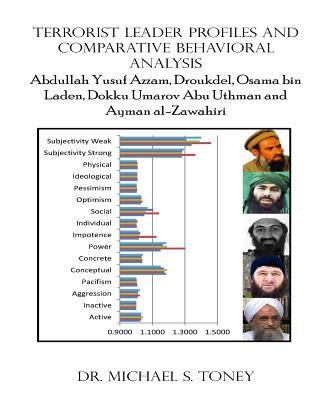 Terrorist Leader Profiles and Comparative Behavioral Analysis