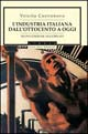 L'industria italiana dall'Ottocento a oggi