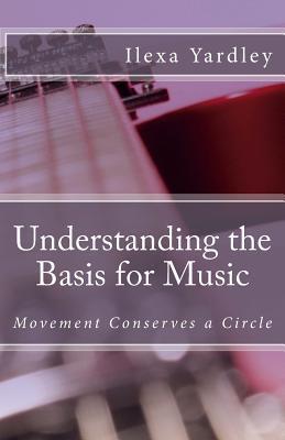 Understanding the Ba...