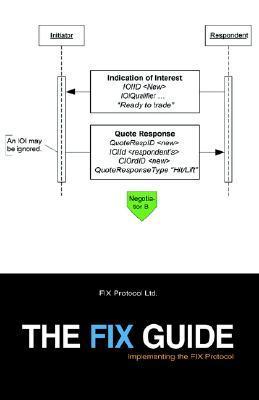 The Fix Guide