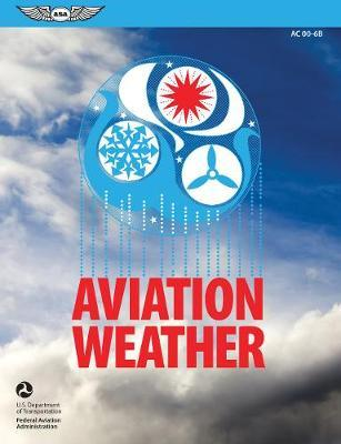 Aviation Weather 201...