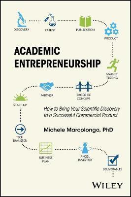 Academic Entrepreneurship