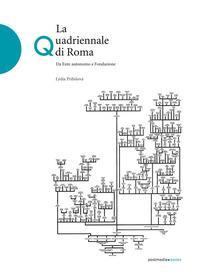 La Quadriennale di Roma. Da ente autonomo a fondazione