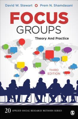 Focus Groups