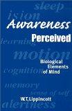 Awareness Perceived