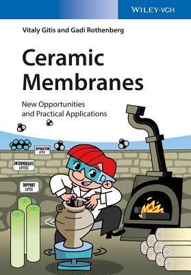 Ceramic Membranes