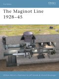 The Maginot Line 192...