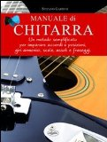 Manuale di chitarra