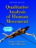 Qualitative Analysis of Human Movement