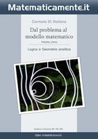 Dal problema al modello matematico