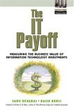 The It Payoff: Measuring the Impact of it Investments on Productivity