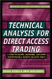 Technical Analysis for Direct Access Trading