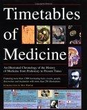 The Timetables of Medicine