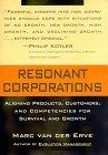 Resonant Corporations