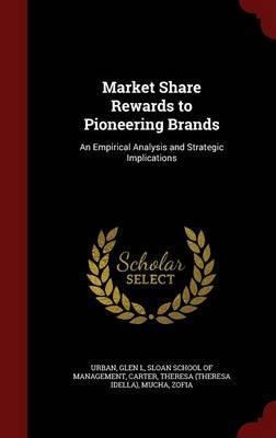 Market Share Rewards...