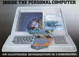 Inside the Personal Computer