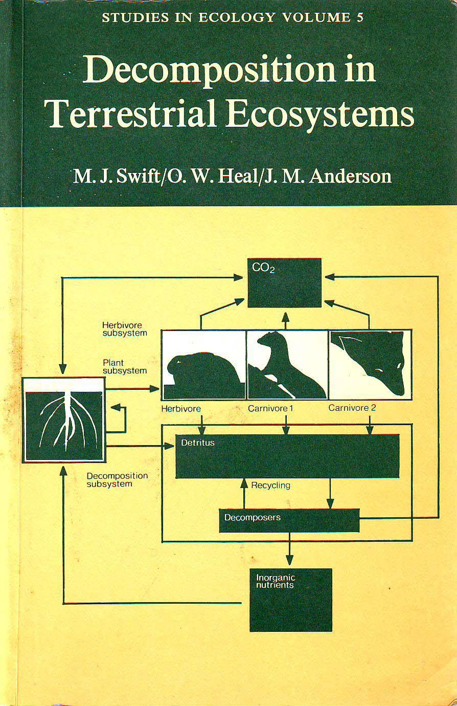 Decomposition in Terrestrial Ecosystems