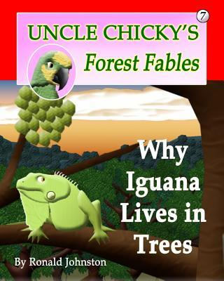 Why Iguana Lives in Trees
