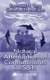 Natural attenuation of contaminants in soils