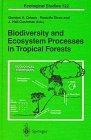 Biodiversity and eco...