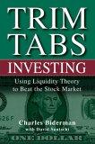 TrimTabs Investing