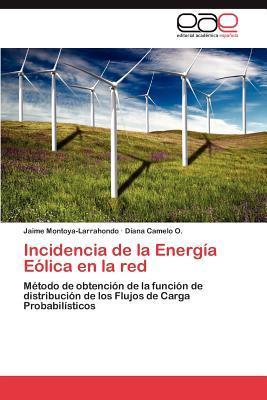 Incidencia de la Energía Eólica en la red