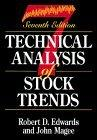Technical Analysis of Stock Trends, Seventh Edition