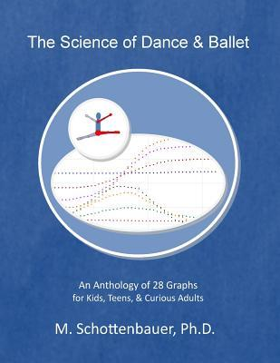 The Science of Dance...